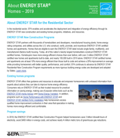 2020 About Energy Star Homes Thumbnail