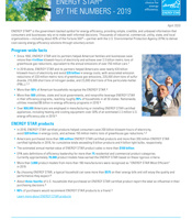 ENERGY STAR By the Numbers PDF Image for Full Document