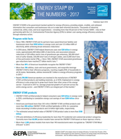 ENERGY STAR by the NUMBERS 2017