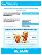 Screenshot of the Commercial Ice Makers Factsheet