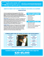 screenshot of the Commercial Ovens Factsheet