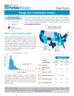 DataTrends: Energy Use in Distribution Centers