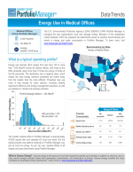 DataTrends: Energy Use in Medical Office Buildings