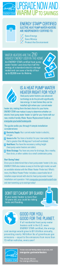 ENERGY STAR Electric Heat Pump Water Heater Infographic