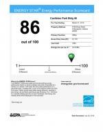 Sample energy scorecard