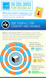 The Cool Choice for Room Air Conditioning Infographic thumbnail