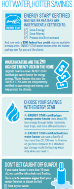 Gas water heater infographic thumbnail