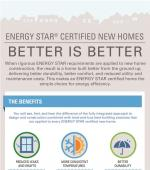 Certified New Homes 'Better is Better' Infographic - thumbnail image