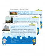 2016 ENERGY STAR National Building Competition Winner Graphics