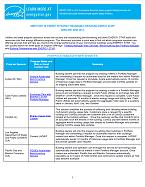 image of EEP directory